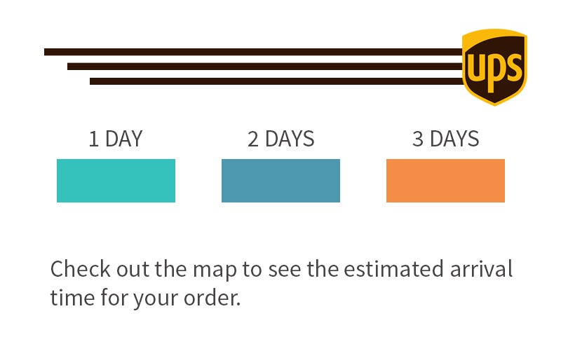 Estimated Arrival For Your SAS Order