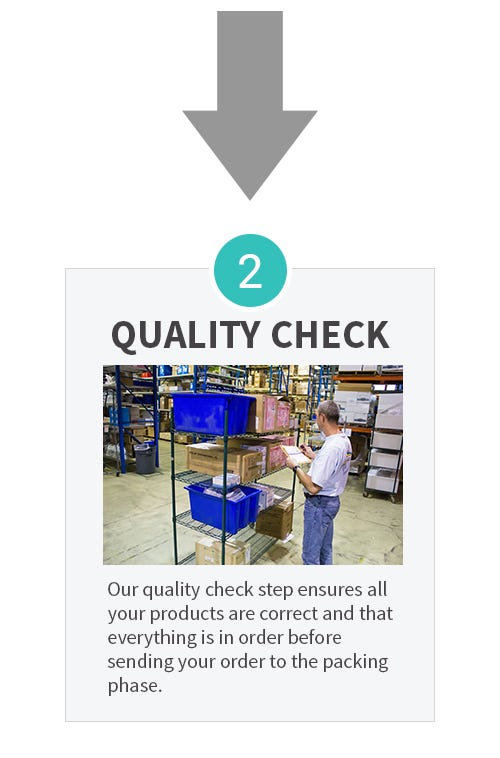 Mobile SAS Quality Check Process
