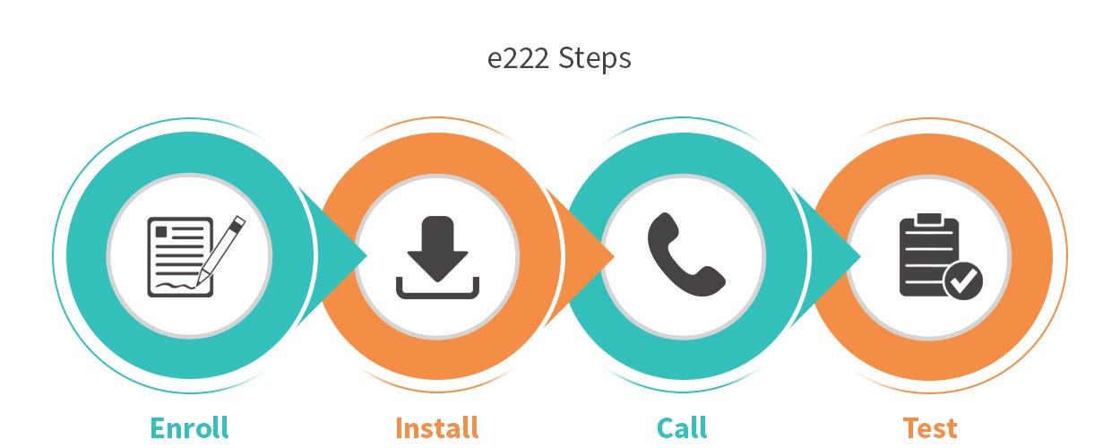 e222 Steps